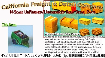 Open Load 4'x8' UTILITY TRAILER (2kits) N/Nn3/1:160-Scale California Freight & Details Co.